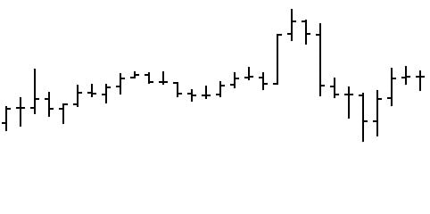 نمودار میله ای