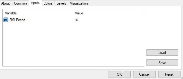 تغییر تنظیمات اندیکاتور