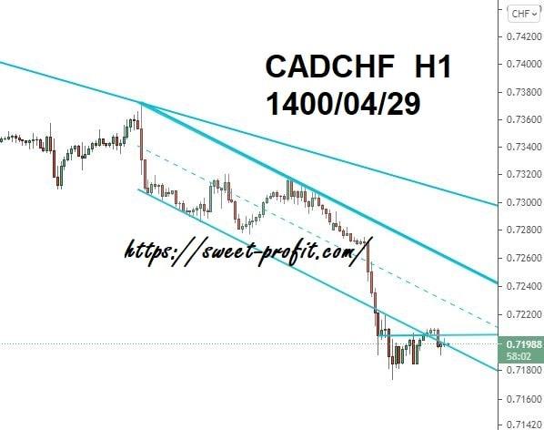دلار کانادا فرانک 14000429